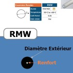 Courroie ronde RMW 6,3 mm