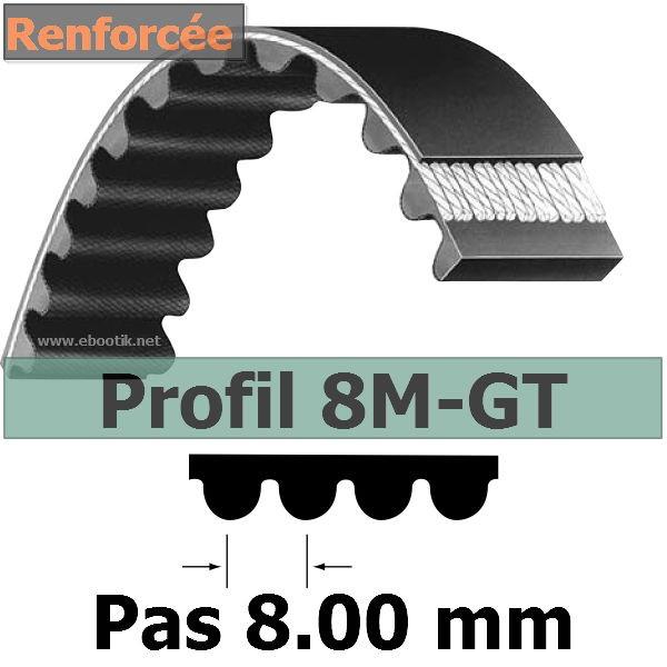 Courroie de distribution pour Skil Meuleuse//Ponçeuse à bande Model 7610