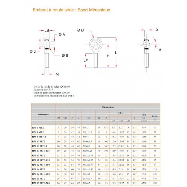 ROTULE MALE M8x125 RM8MTEx125