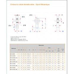ROTULE FEMELLE M12x175 RF12MTEx175