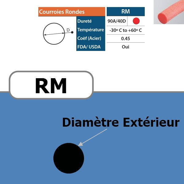 Courroie ronde RM rouge 90 Shores DIAMETRE 4 mm