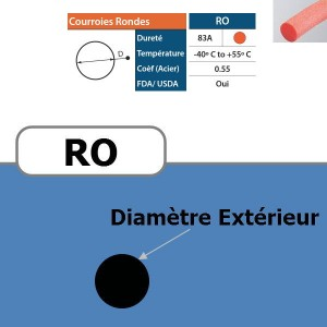 Courroie ronde RO orange 83 Shores DIAMETRE 8 mm