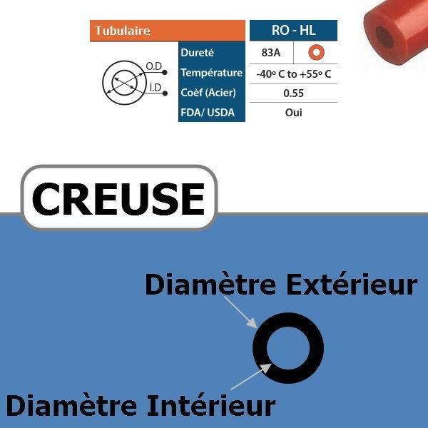 Courroie Tubulaire creuse Rouge 75 Shores DIAMETRE 6.3 X 2.5 mm