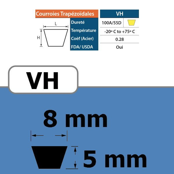 COURROIE TRAPEZOIDALE VH8 THERMOSOUDABLE