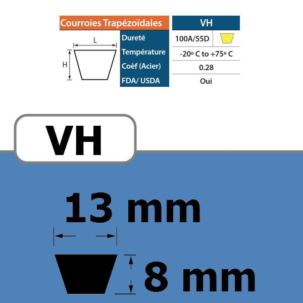 COURROIE TRAPEZOIDALE VH13 THERMOSOUDABLE