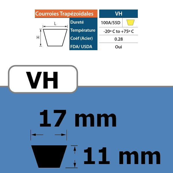 COURROIE TRAPEZOIDALE VH17 THERMOSOUDABLE