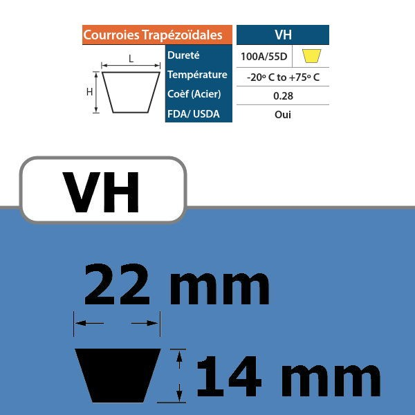 COURROIE TRAPEZOIDALE VH22 THERMOSOUDABLE