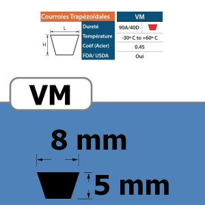 COURROIE TRAPEZOIDALE VM8 THERMOSOUDABLE