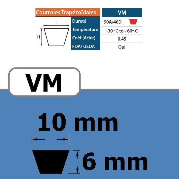 COURROIE TRAPEZOIDALE VM10 THERMOSOUDABLE