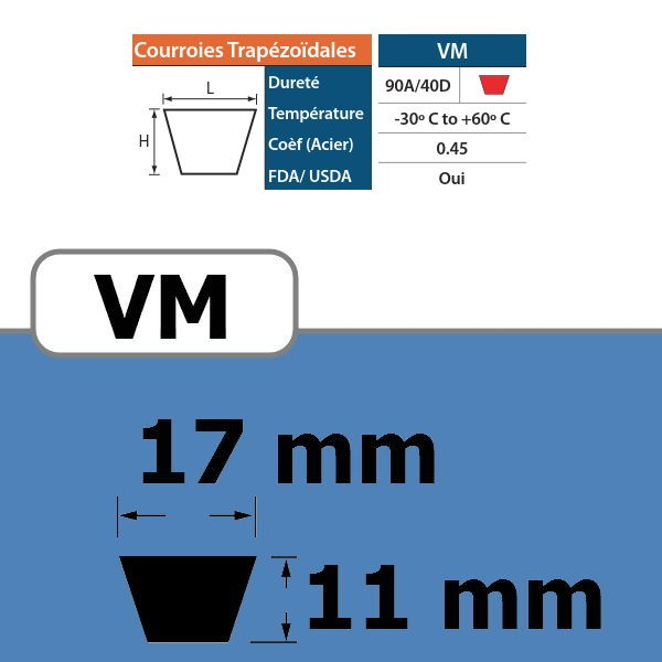 COURROIE TRAPEZOIDALE VM17 THERMOSOUDABLE