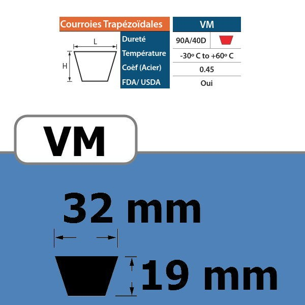 COURROIE TRAPEZOIDALE VM32 THERMOSOUDABLE