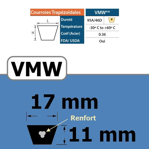 COURROIE TRAPEZOIDALE VMW17 THERMOSOUDABLE
